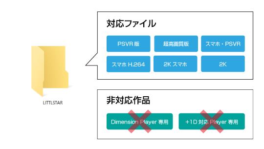 対応ファイルについての説明画像